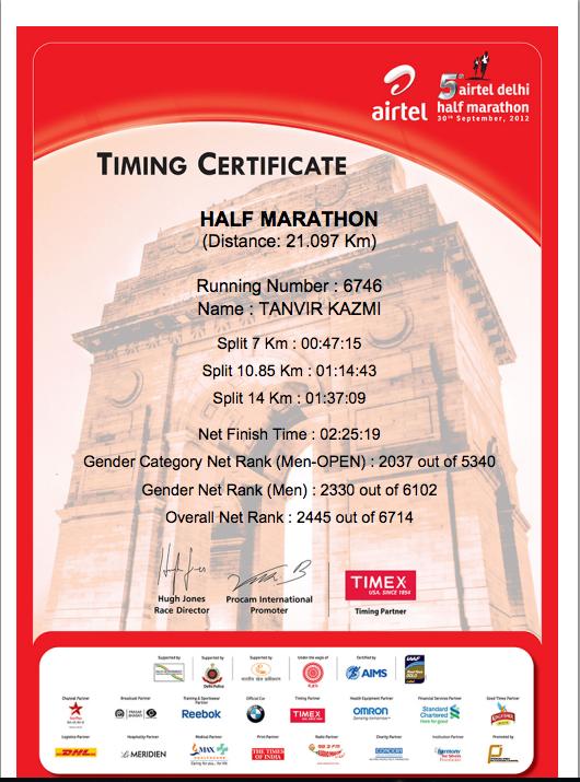 2012 ADHM Certificate
